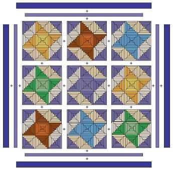 Figure 3: Quilt top layout